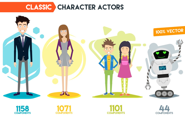 AinTrailers | Explainer Video Toolkit with Character Animation Builder - 17
